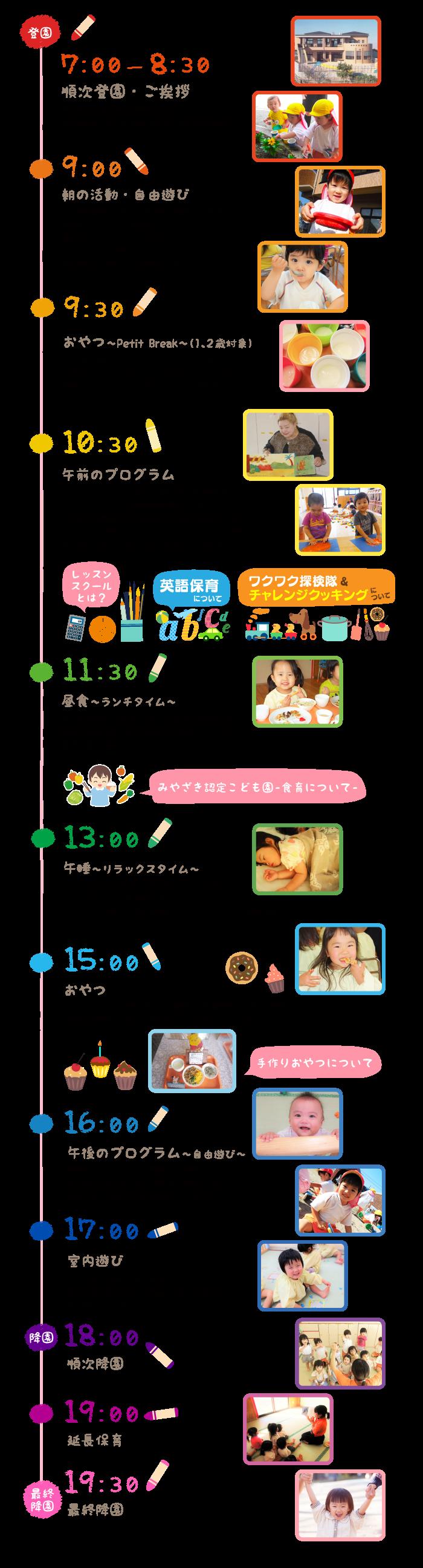 3歳未満お子様の1日の保育の流れ